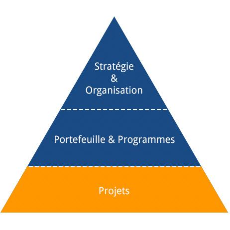 Pyramide2